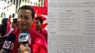 FMLN Panchimalco